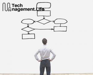 When Agile Doesn't Make Sense - TechManagement.Life